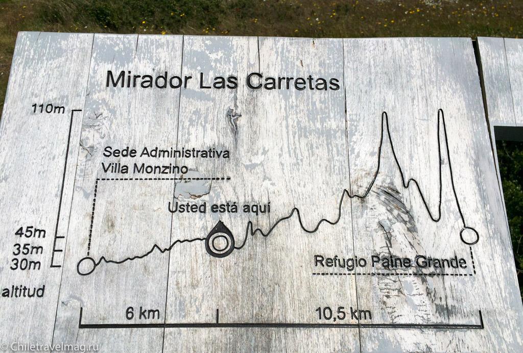 W трек Патагония Чили- треккинг в Торрес дель Пайне отзыв в блоге-13